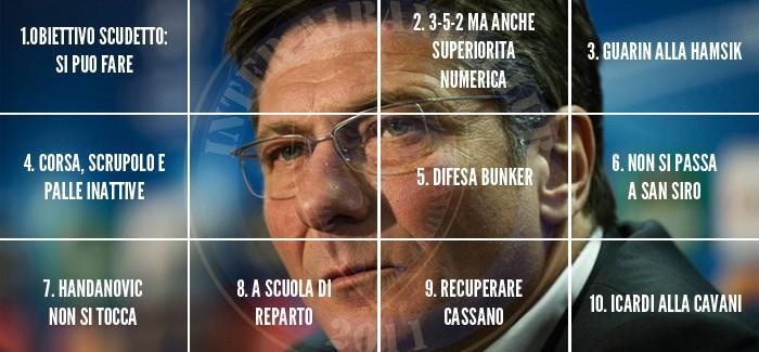 Inter, 10 shtyllat e Mazzarri-t