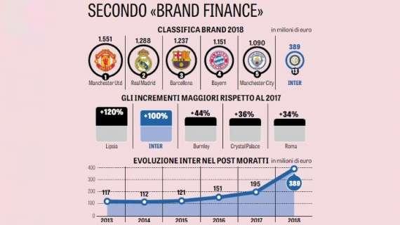 E pabesueshme: Marka e Interit, rritje rekord. Ja ne cfare vendi jane tashme zikalterit ne Europe! Merkato…