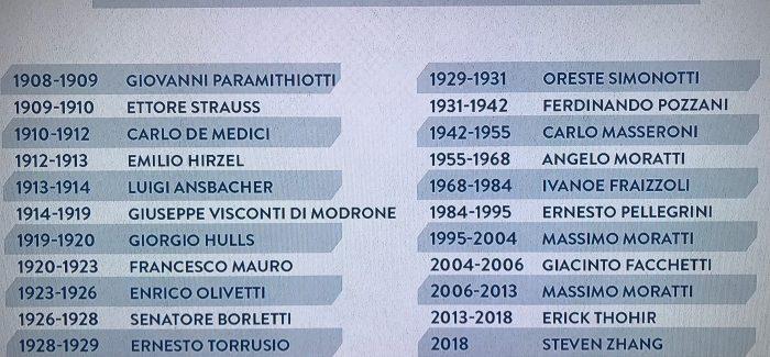 Hera e pare? Ja debutimet e presidentave te Interit qe prej Angelo Moratti deri tek Steven Zhang