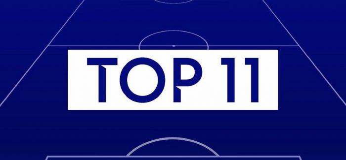 "Inter, ja TOP 11 me i mire i javes ne Serie A: ""Prezent edhe 3 lojtare zikalter, por bie ne sy mungesa e…"""